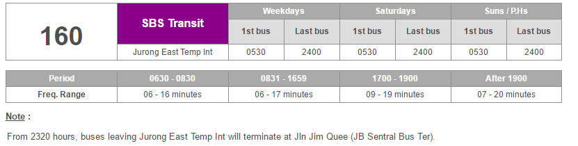 schedule for public bus 160