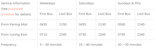 bus schedule and fare price for CW3